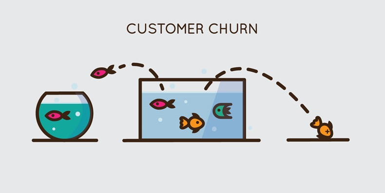 O que significa Churn Rate?