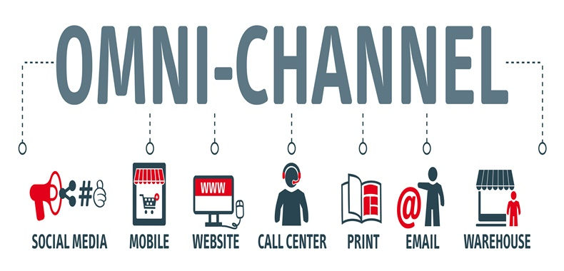 Omnichannel - Integrando canais de vendas